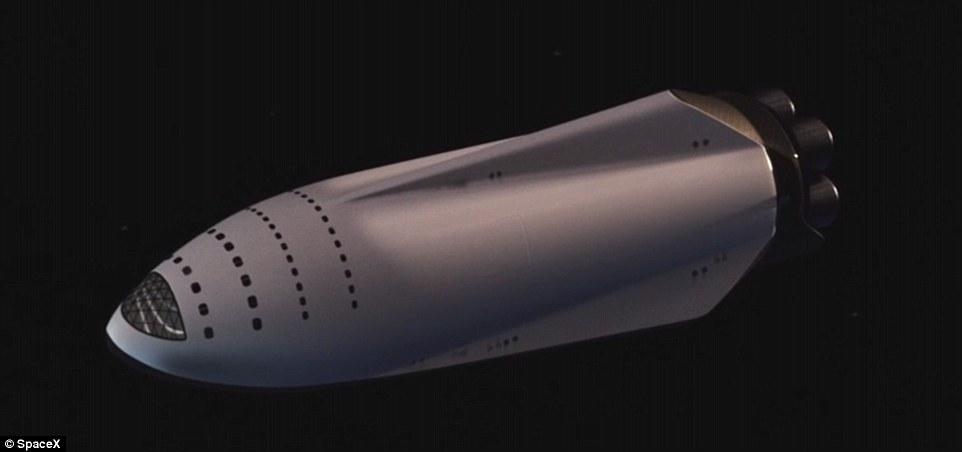 Elon Musk mostra mais detalhes sobre a colonização de Marte
