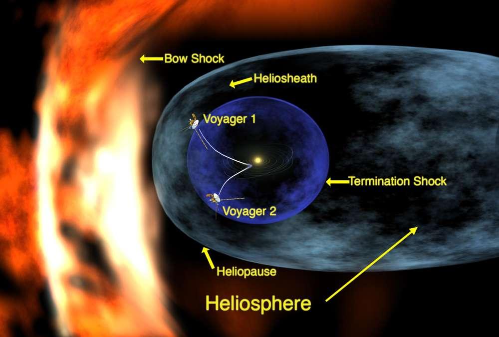 Sonda da NASA encontra